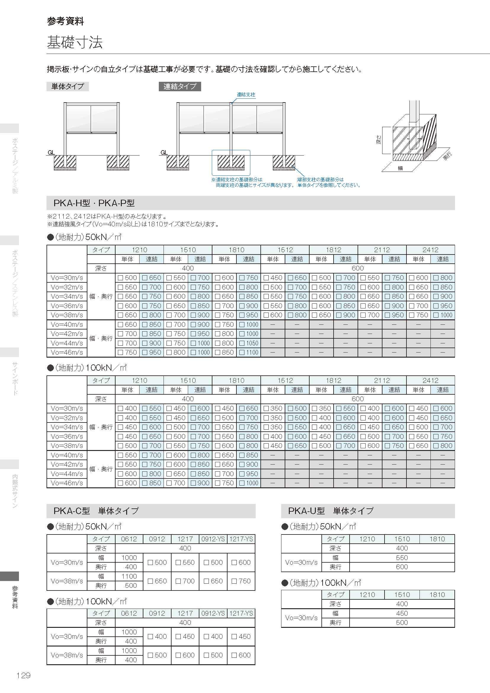 製品カタログ 130-131
