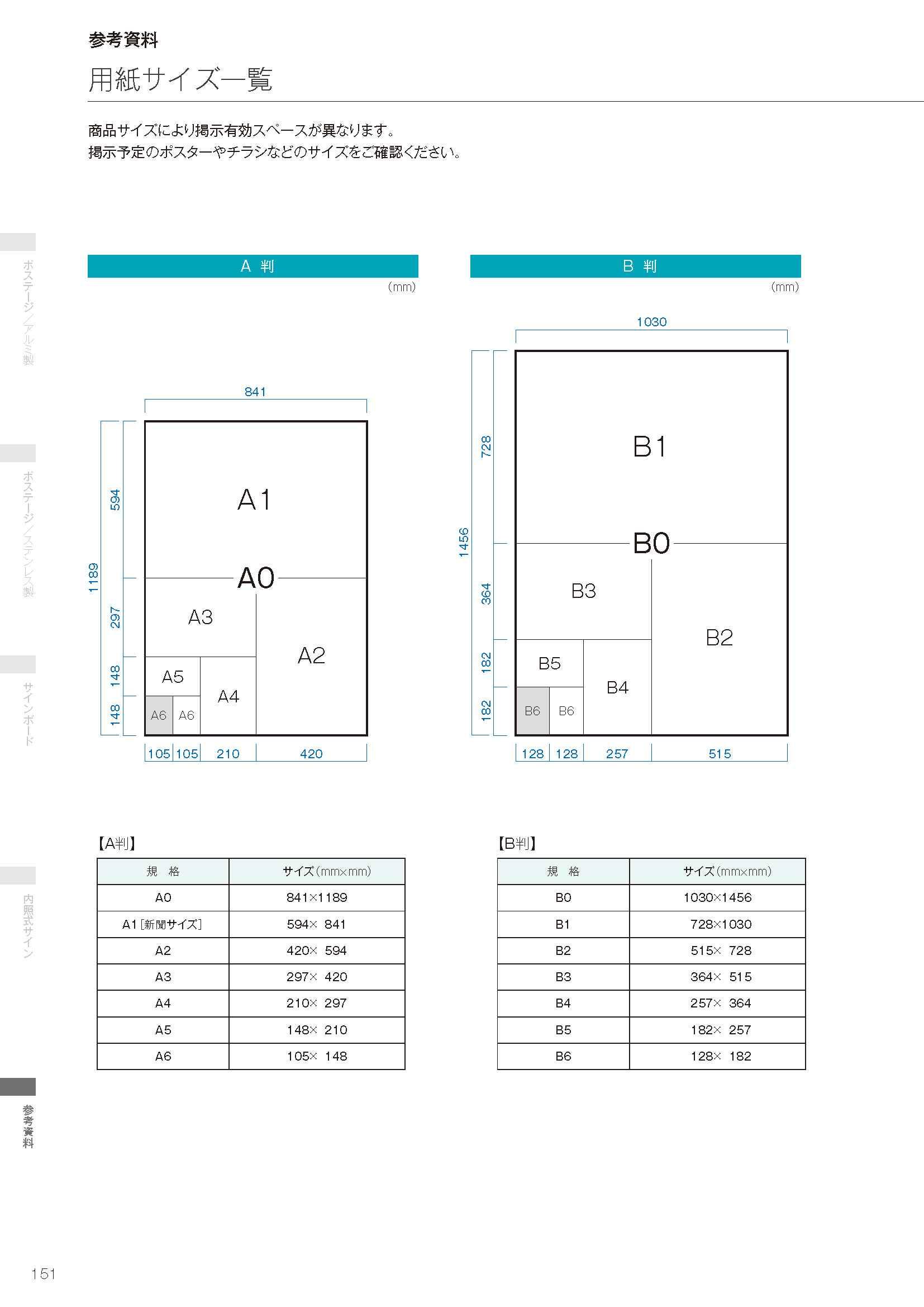 製品カタログ 152